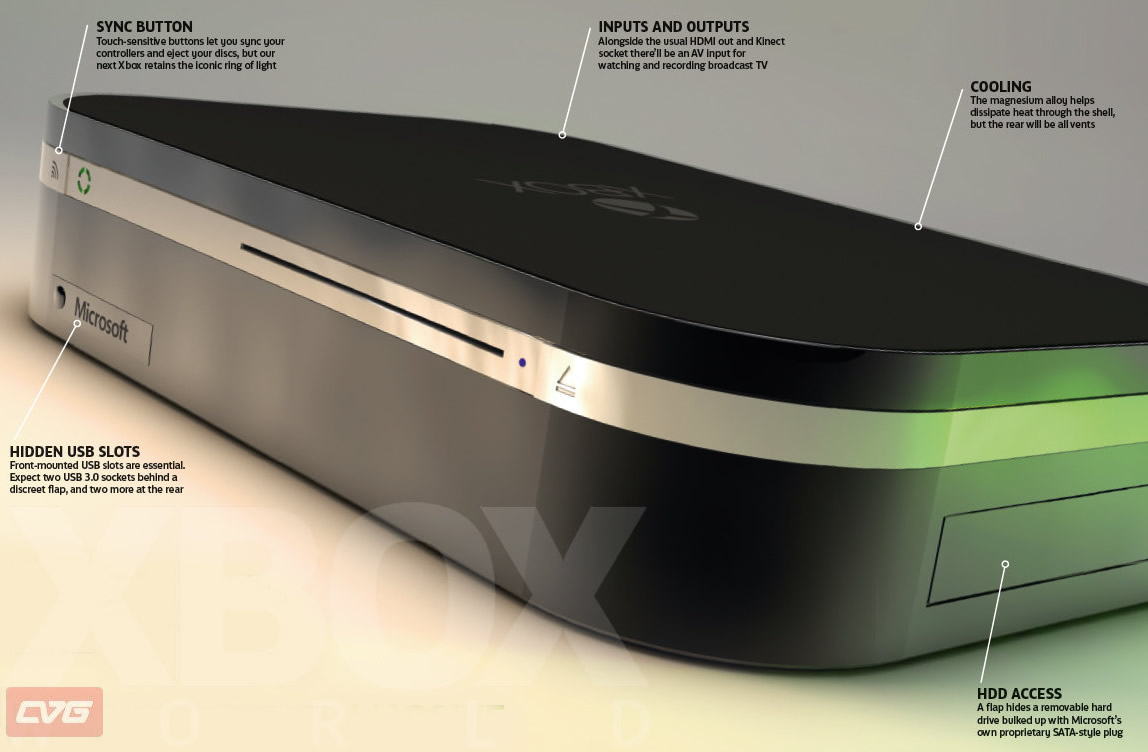 Is this what the next Xbox will look like?