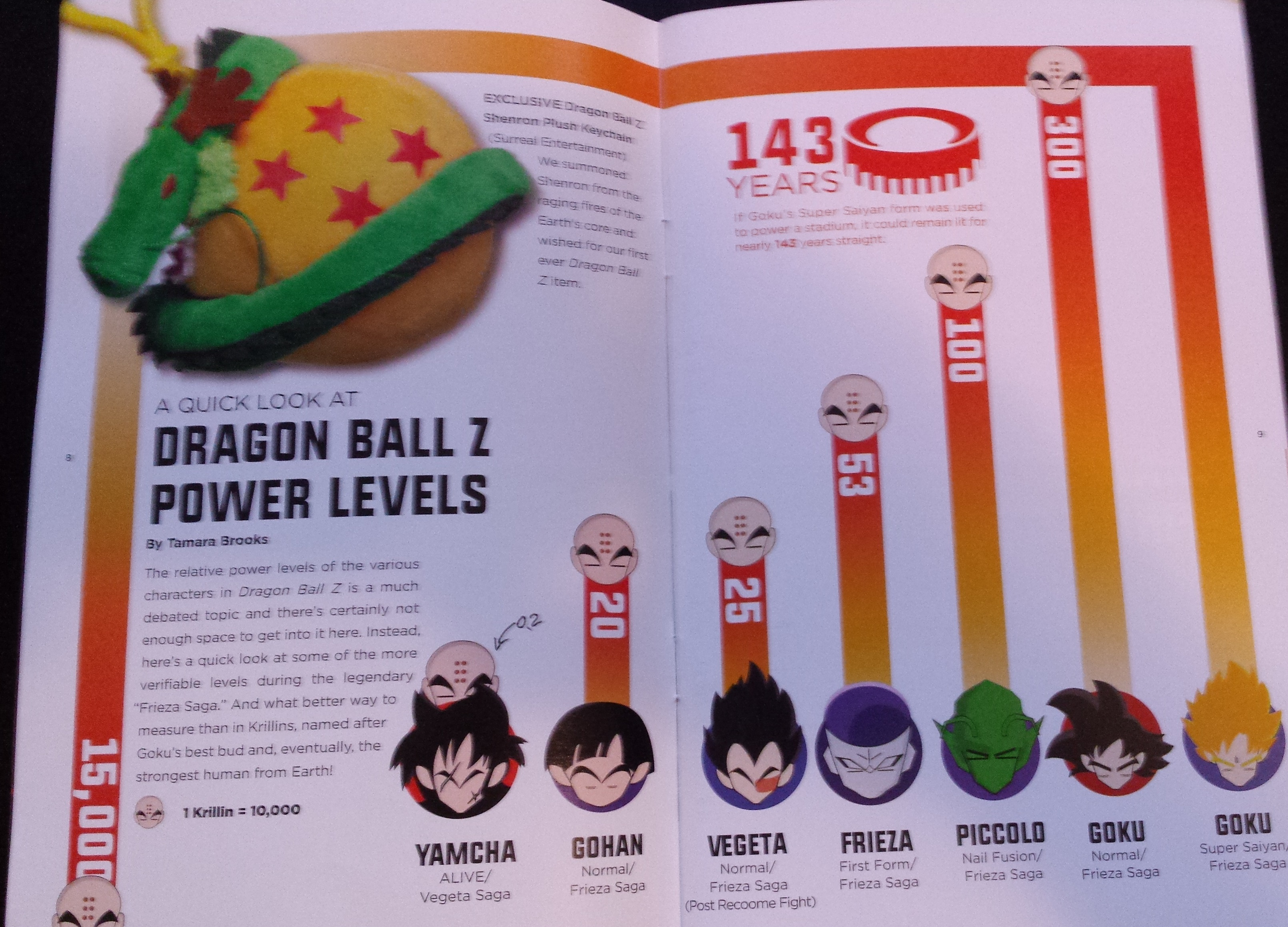 May's loot crate, power, dragon ball z power levels