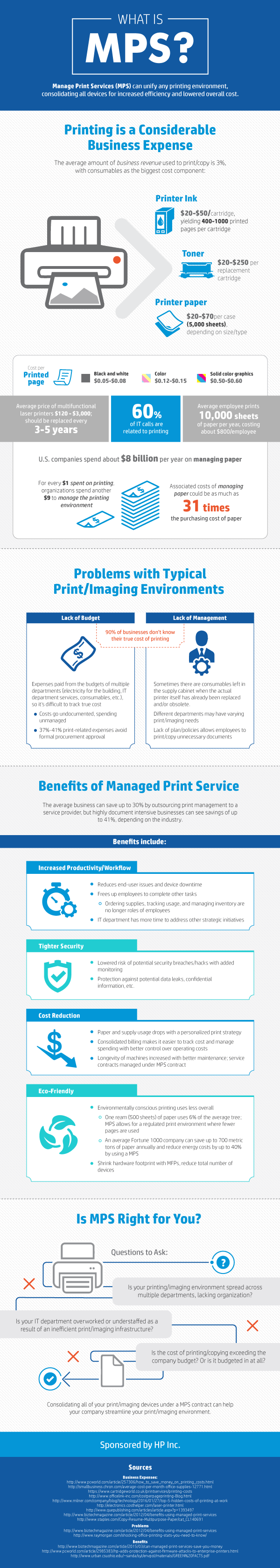 Hp_mps_infographic_final